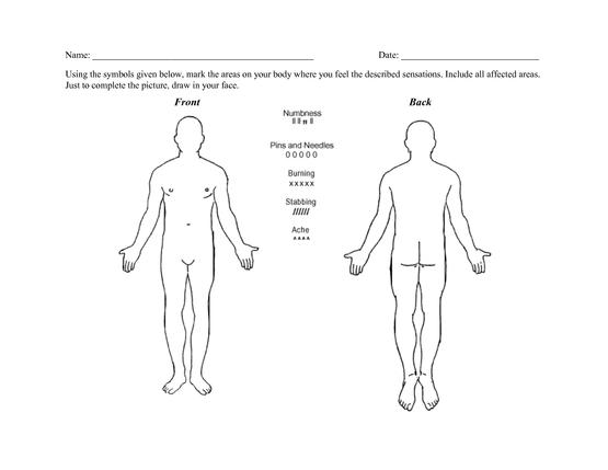 pain management comprehensive pain care p c marietta ga pain  : pain diagram - findchart.co